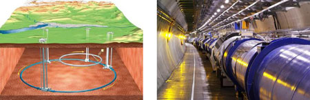 Figure 10 : Le collisionneur Large Hadron Collider (CERN).